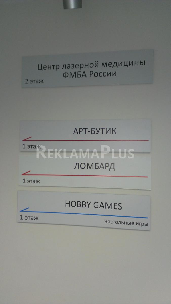 Навигационный указатель из пластмассы